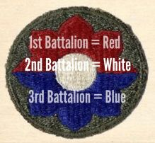 Battalion Call Signs